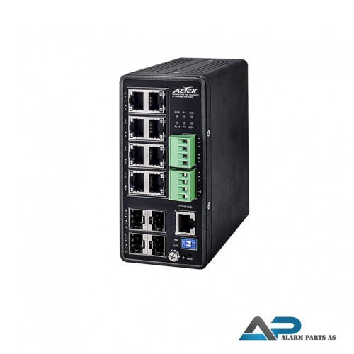 H70-084-30 - Industriell smart gigabit ethernet ON