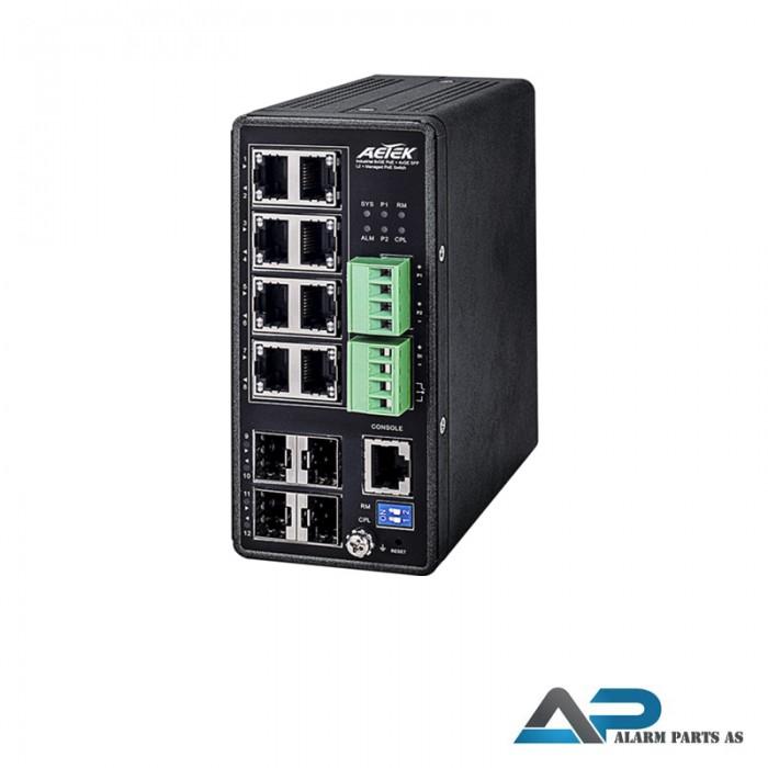 H70-084-30 - Industriell smart gigabit ethernet ON